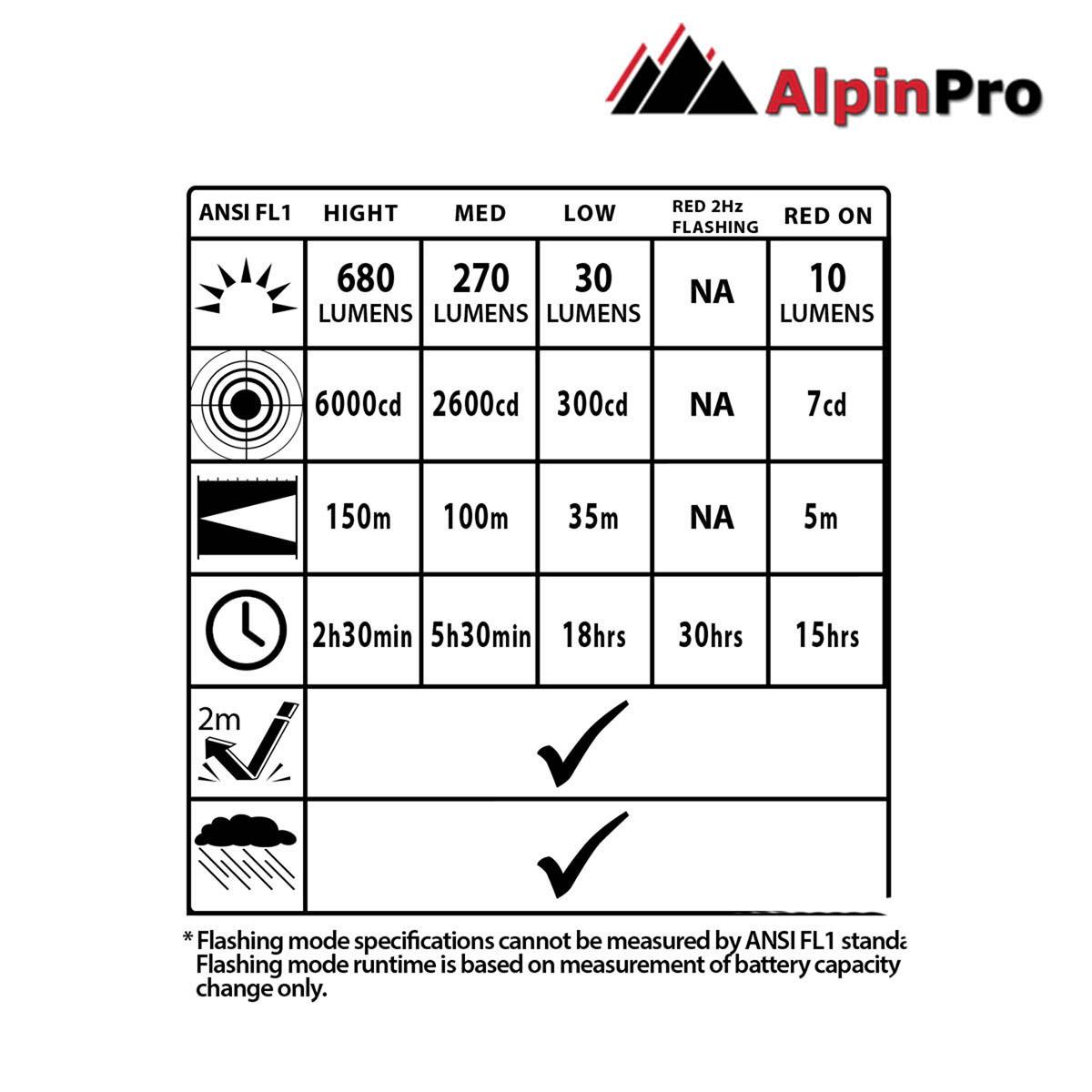 ALPINPRO - HYBRID IR